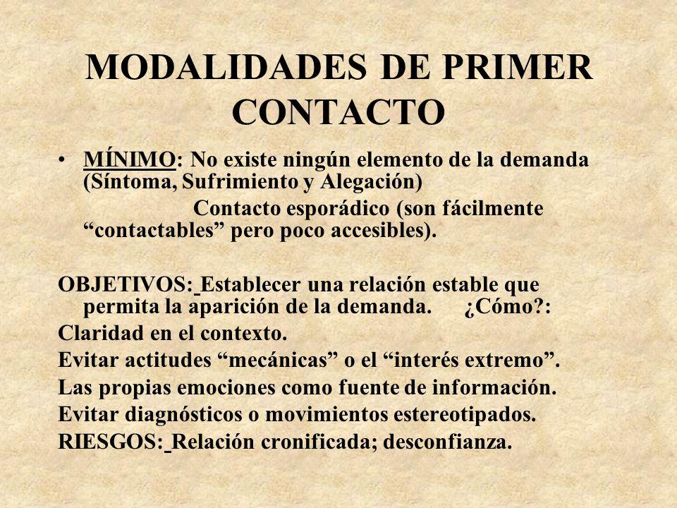 MODALIDADES DE PRIMER CONTACTO