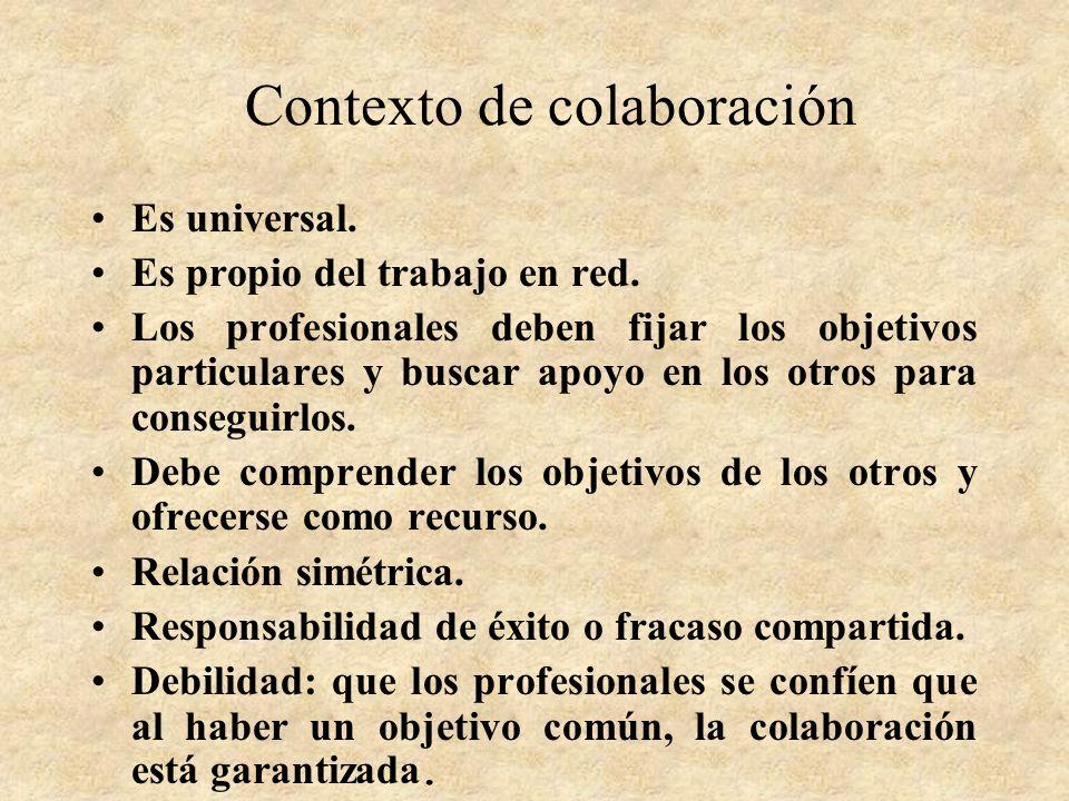 Contexto de colaboración