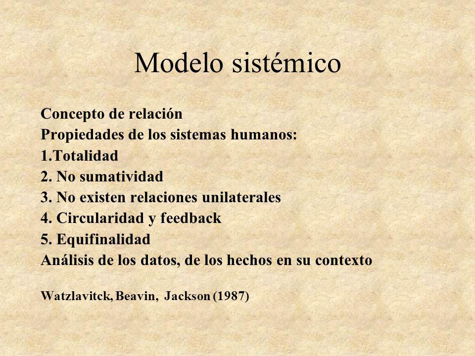 Modelo sistémico Concepto de relación
