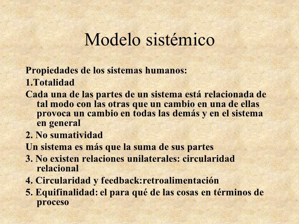 Modelo sistémico Propiedades de los sistemas humanos: 1.Totalidad