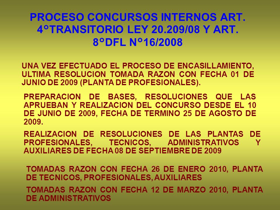 PROCESO CONCURSOS INTERNOS ART. 4°TRANSITORIO LEY 20. 209/08 Y ART