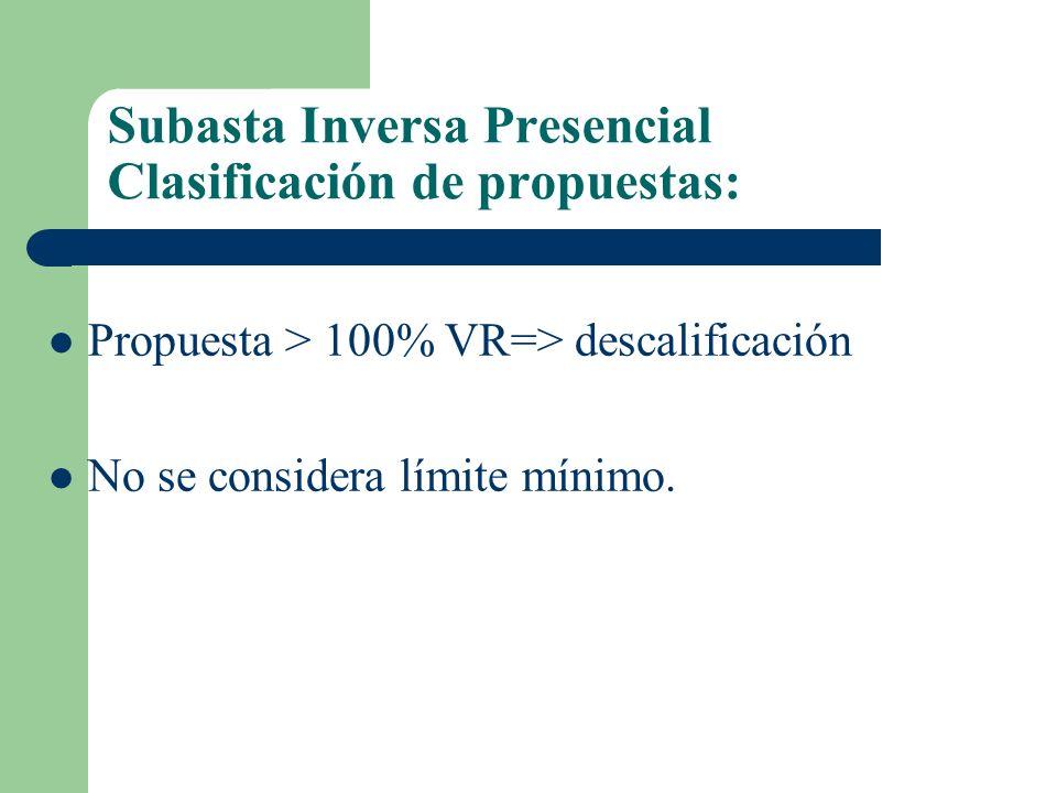 Subasta Inversa Presencial Clasificación de propuestas: