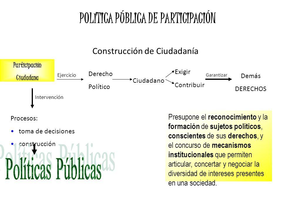 POLÍTICA PÚBLICA DE PARTICIPACIÓN