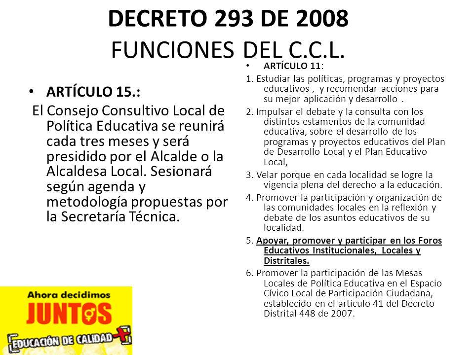 DECRETO 293 DE 2008 FUNCIONES DEL C.C.L.
