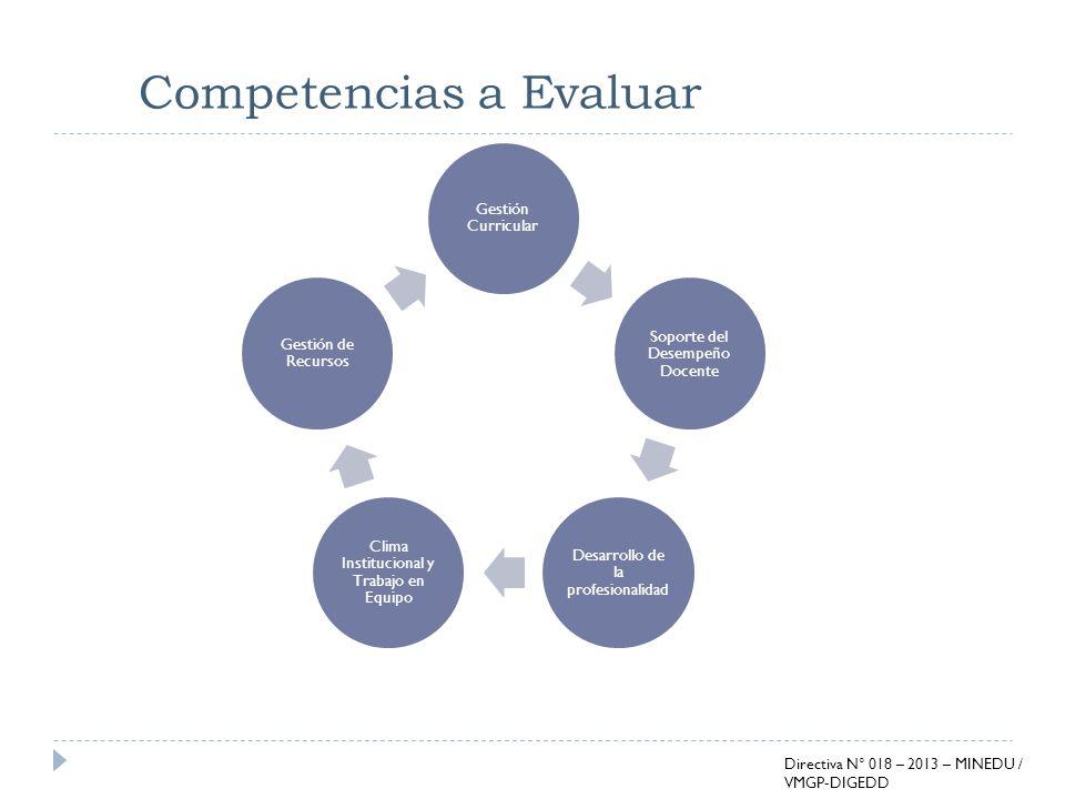 Competencias a Evaluar