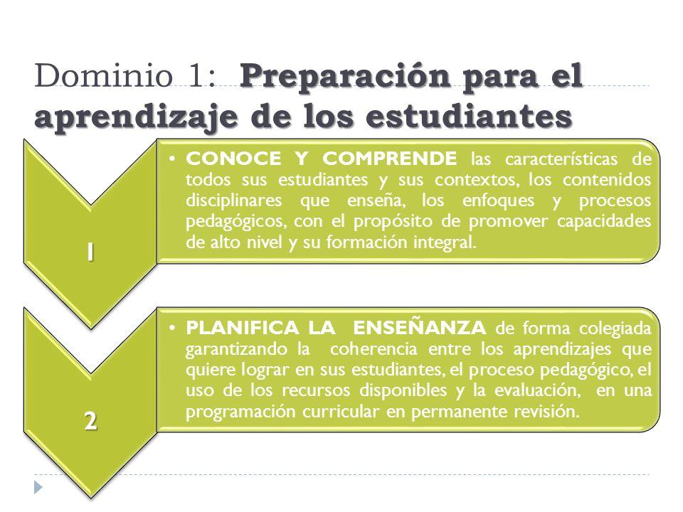 Dominio 1: Preparación para el aprendizaje de los estudiantes