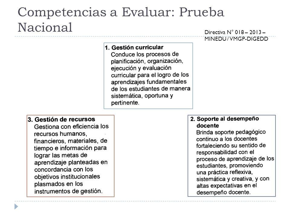 Competencias a Evaluar: Prueba Nacional