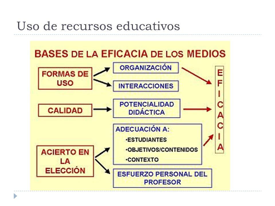 Uso de recursos educativos