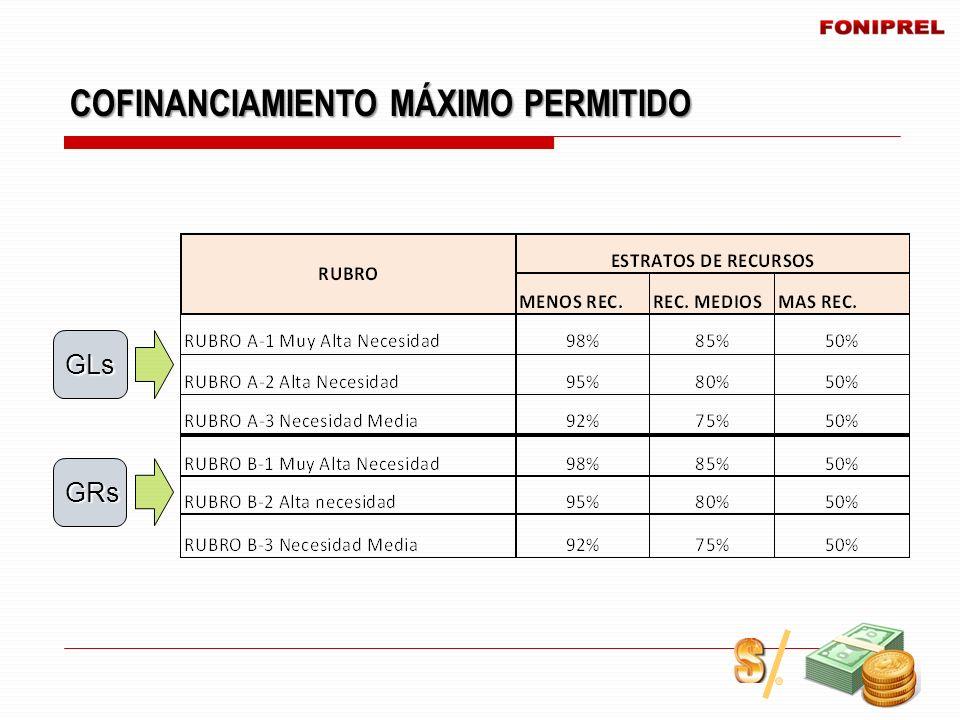 COFINANCIAMIENTO MÁXIMO PERMITIDO