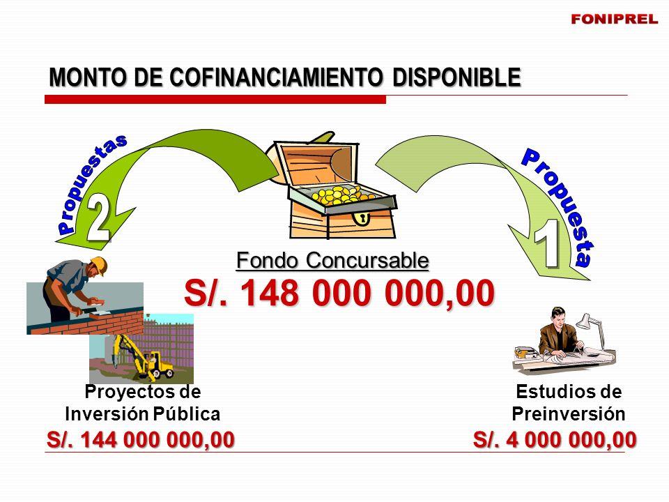Proyectos de Inversión Pública Estudios de Preinversión