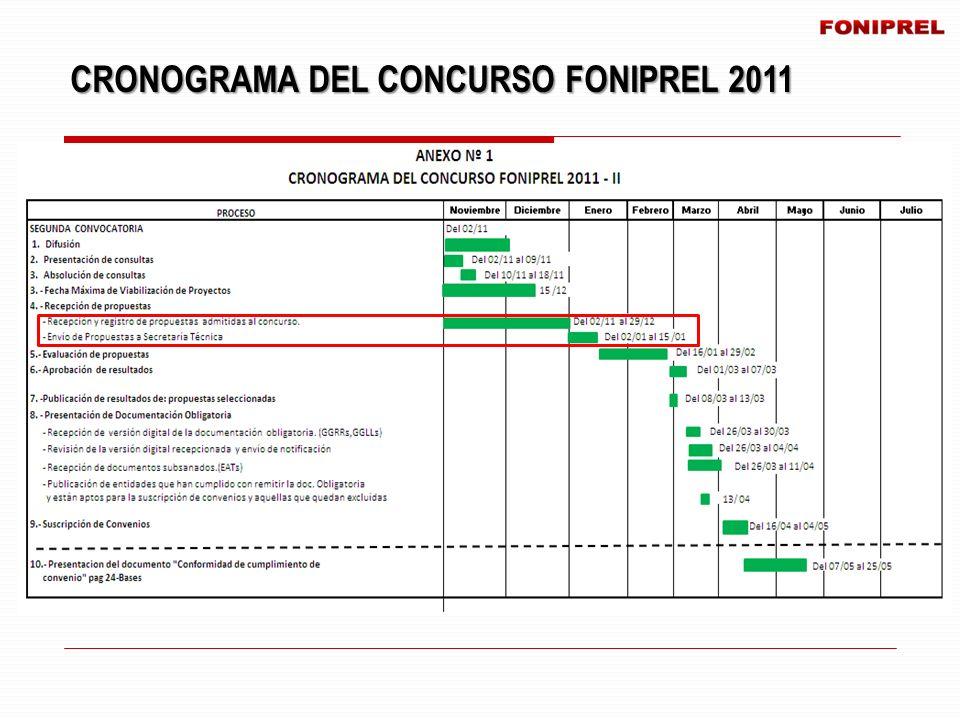 CRONOGRAMA DEL CONCURSO FONIPREL 2011