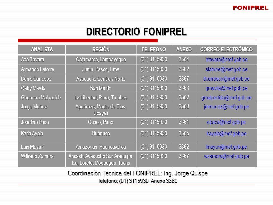 DIRECTORIO FONIPREL ANALISTA. REGIÓN. TELEFONO. ANEXO. CORREO ELECTRÓNICO. Ada Távara. Cajamarca, Lambayeque.