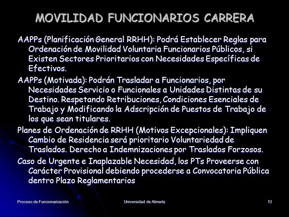 MOVILIDAD FUNCIONARIOS CARRERA