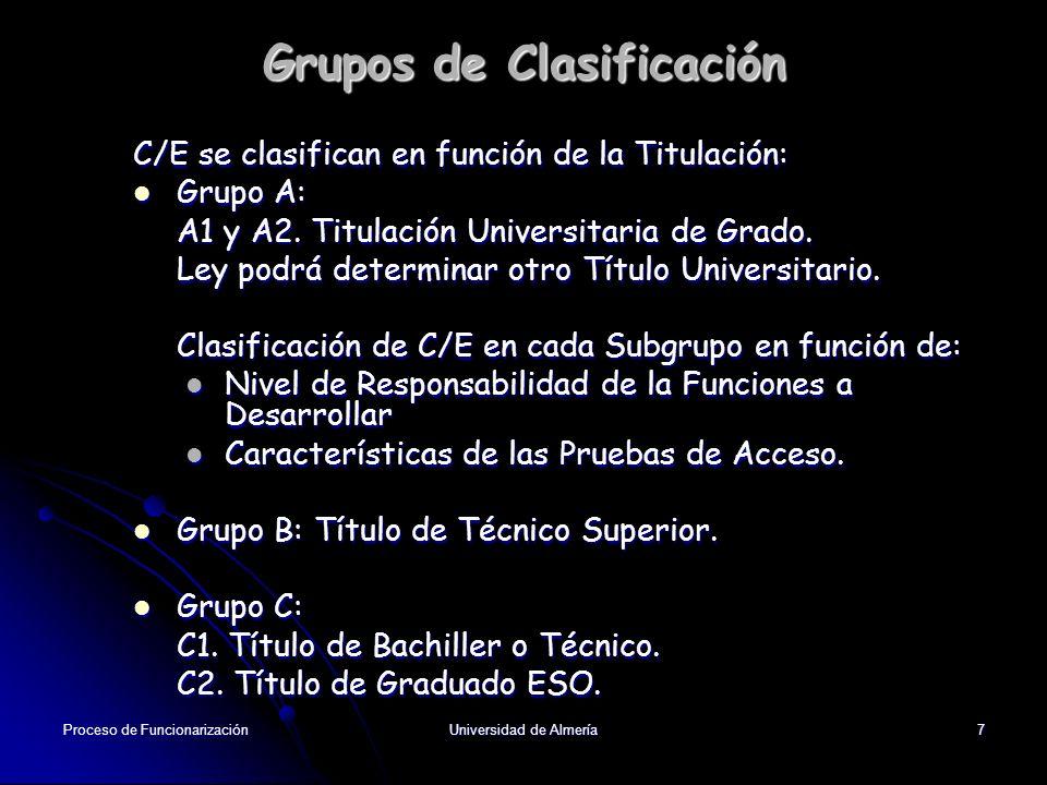 Grupos de Clasificación