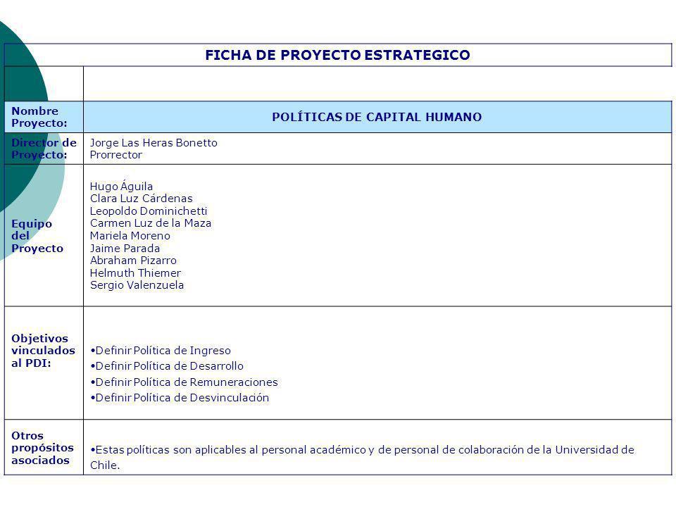 FICHA DE PROYECTO ESTRATEGICO POLÍTICAS DE CAPITAL HUMANO