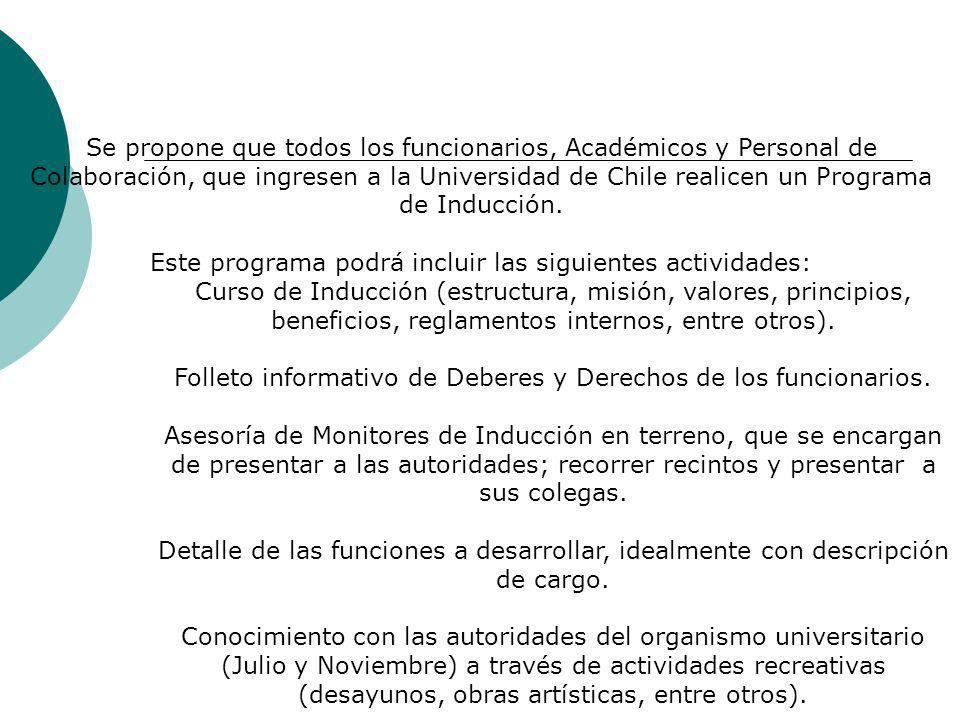Este programa podrá incluir las siguientes actividades: