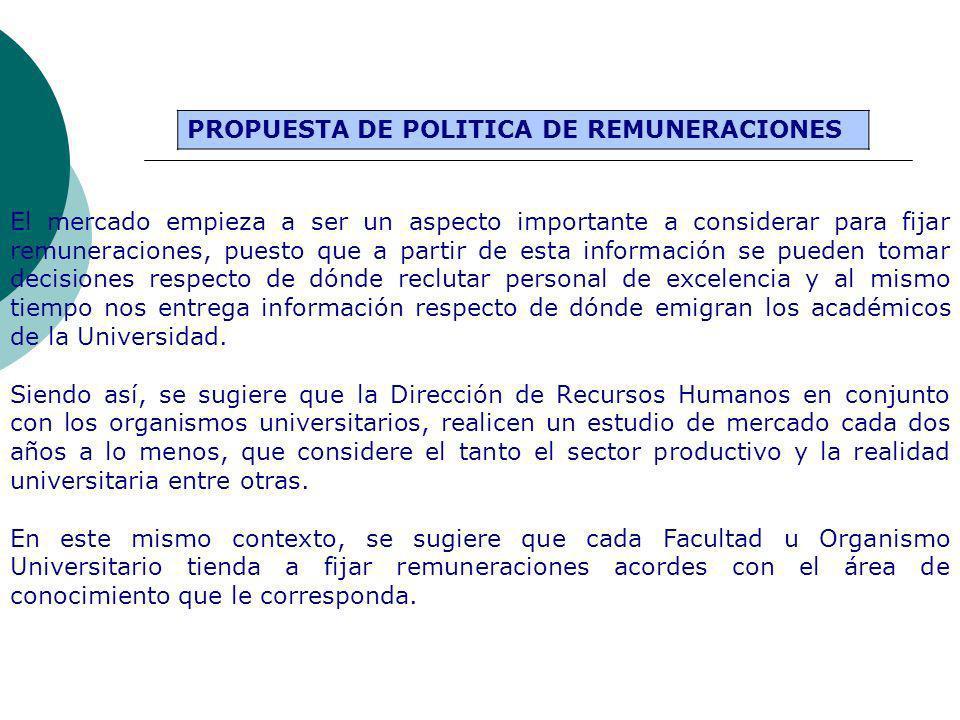 PROPUESTA DE POLITICA DE REMUNERACIONES