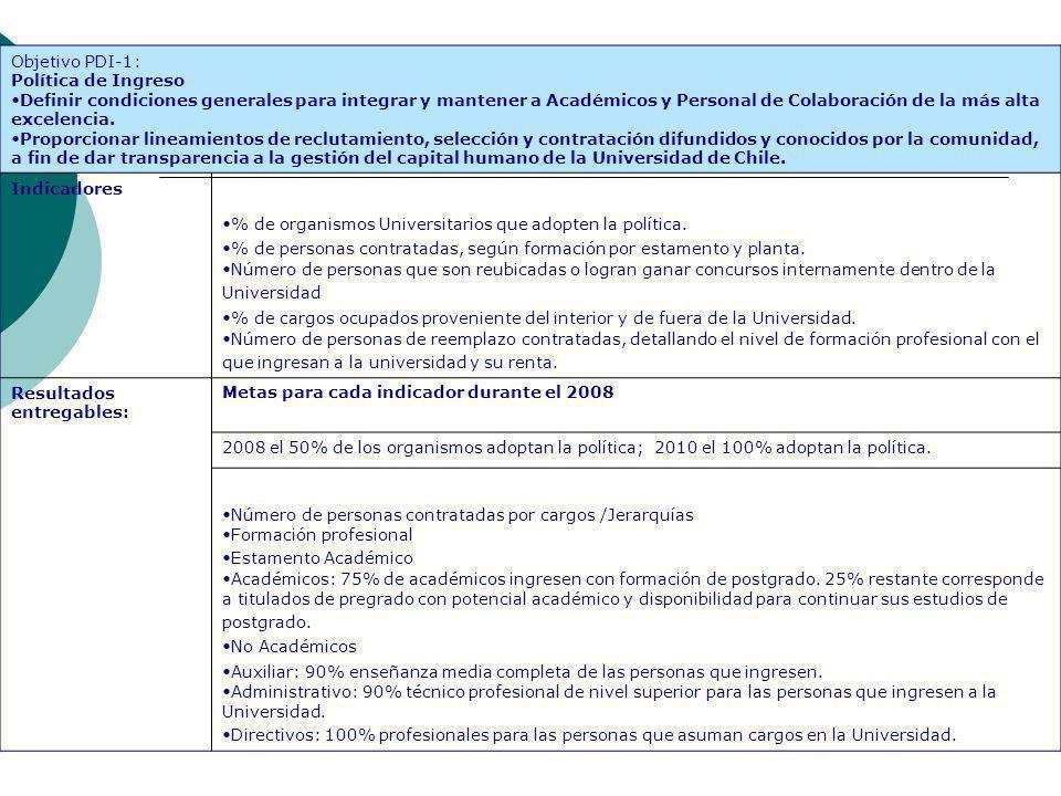 Objetivo PDI-1: Política de Ingreso.