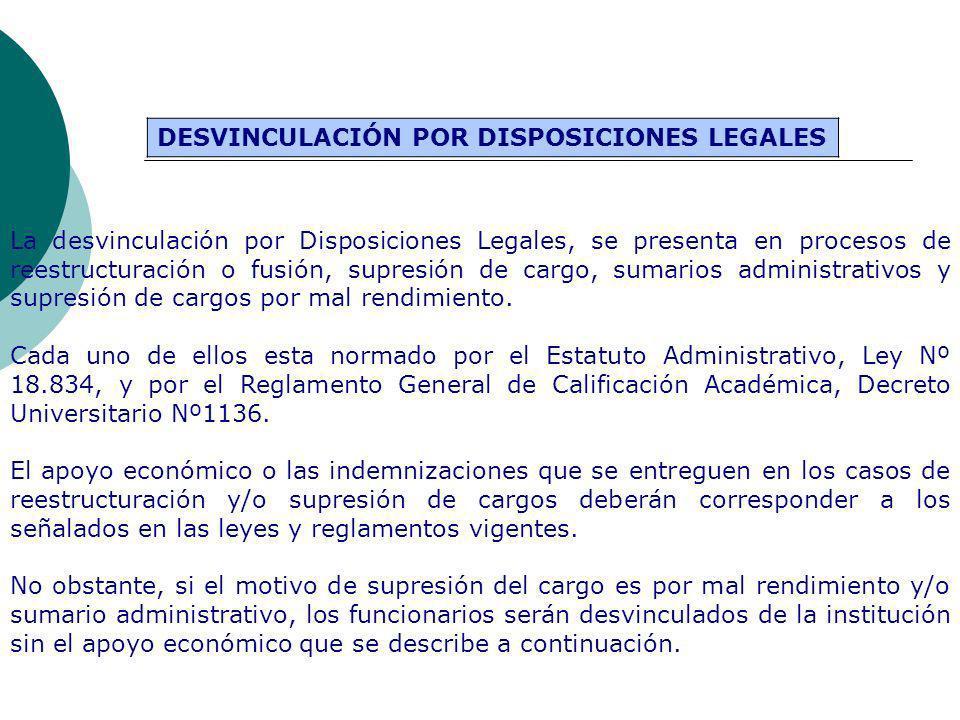 DESVINCULACIÓN POR DISPOSICIONES LEGALES