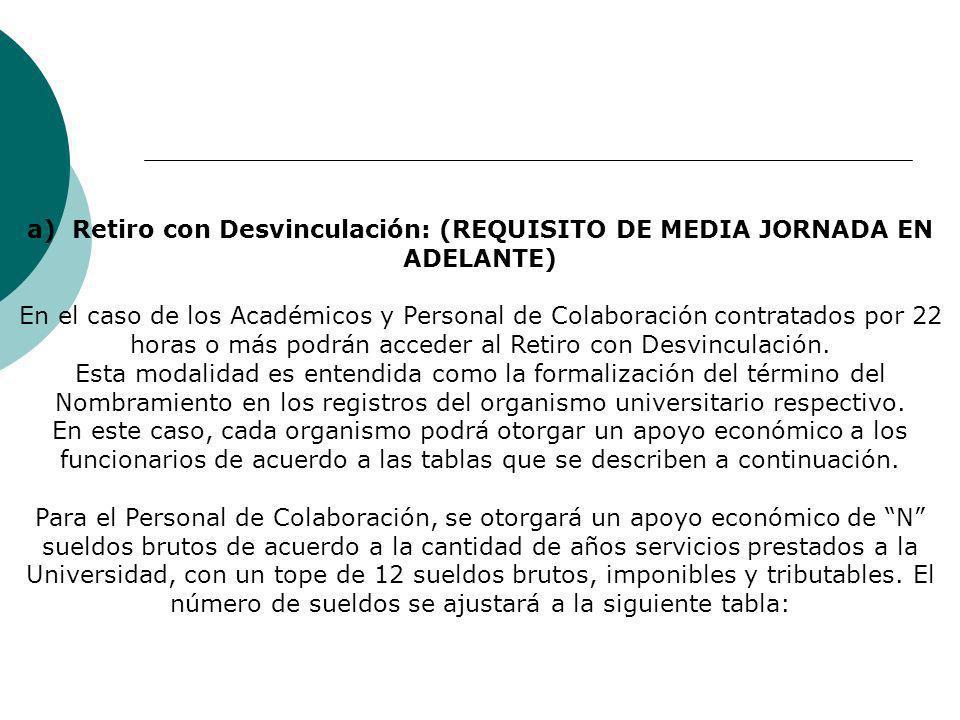 a) Retiro con Desvinculación: (REQUISITO DE MEDIA JORNADA EN ADELANTE)
