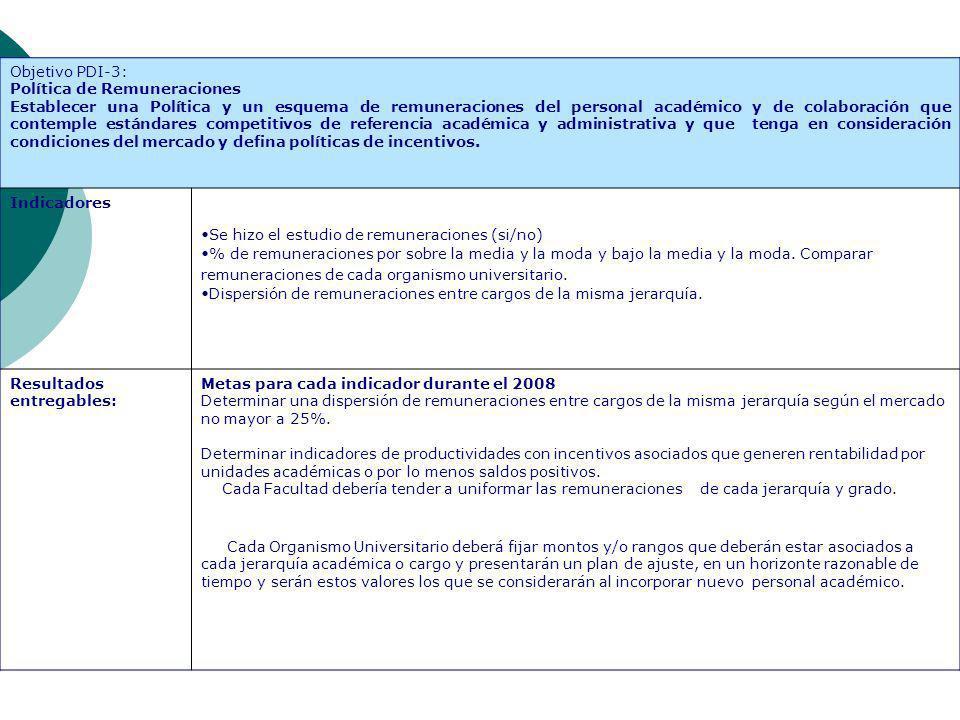 Objetivo PDI-3: Política de Remuneraciones.