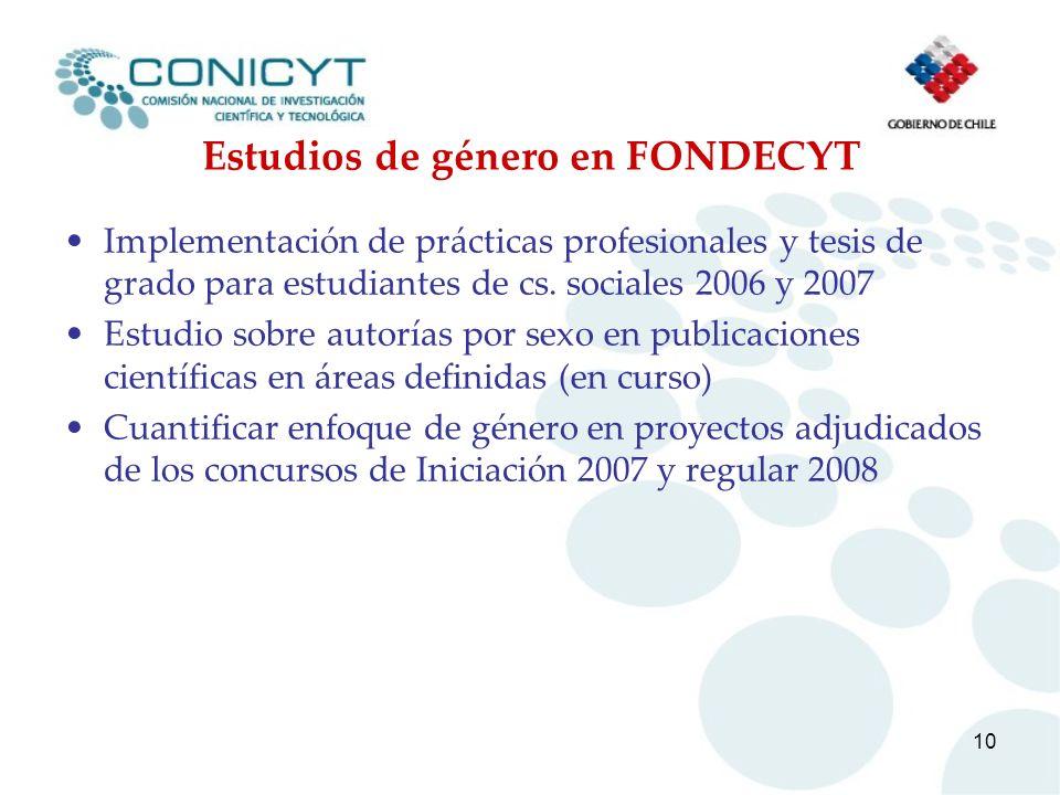 Estudios de género en FONDECYT