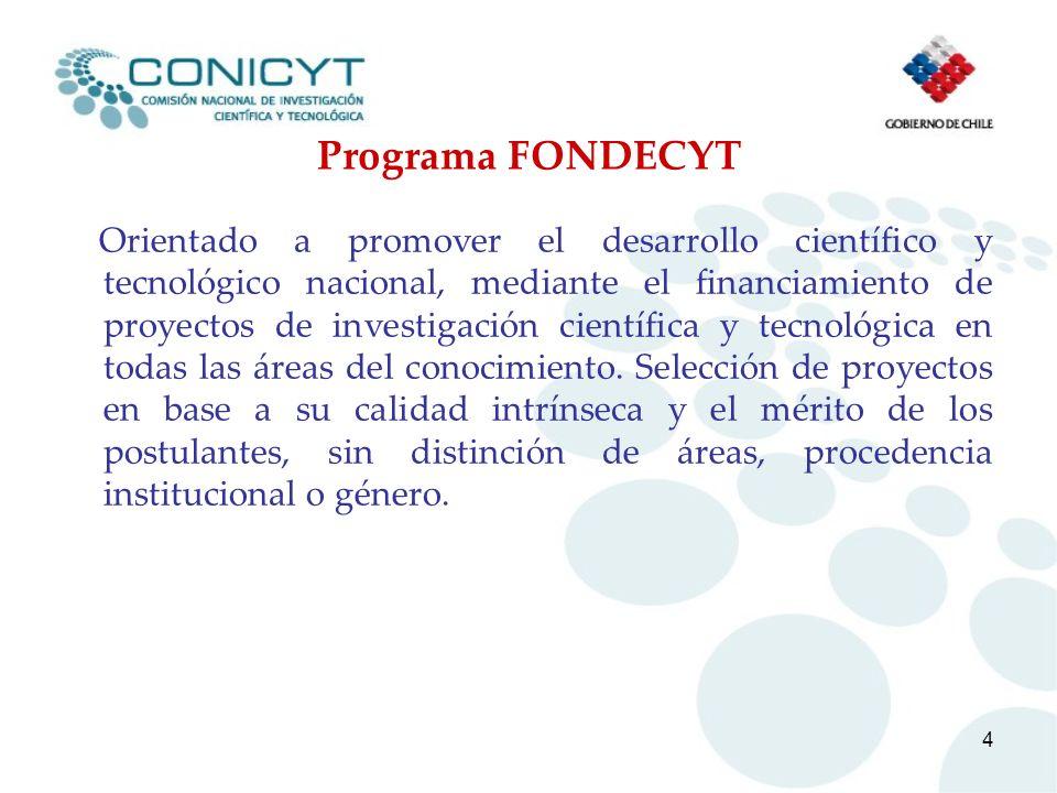 Programa FONDECYT