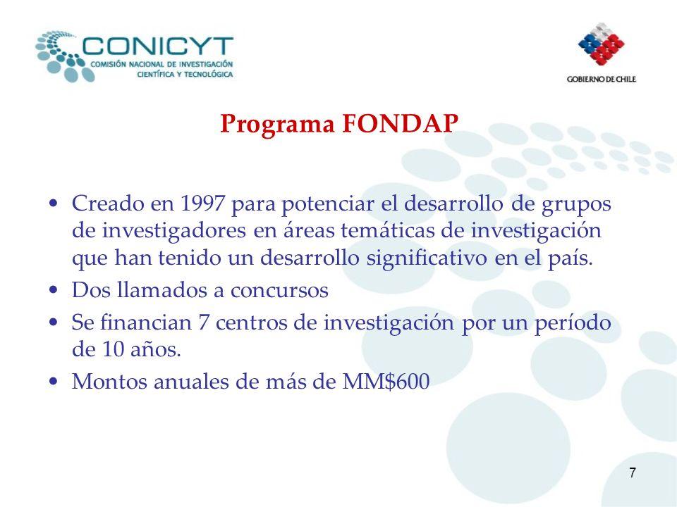 Programa FONDAP