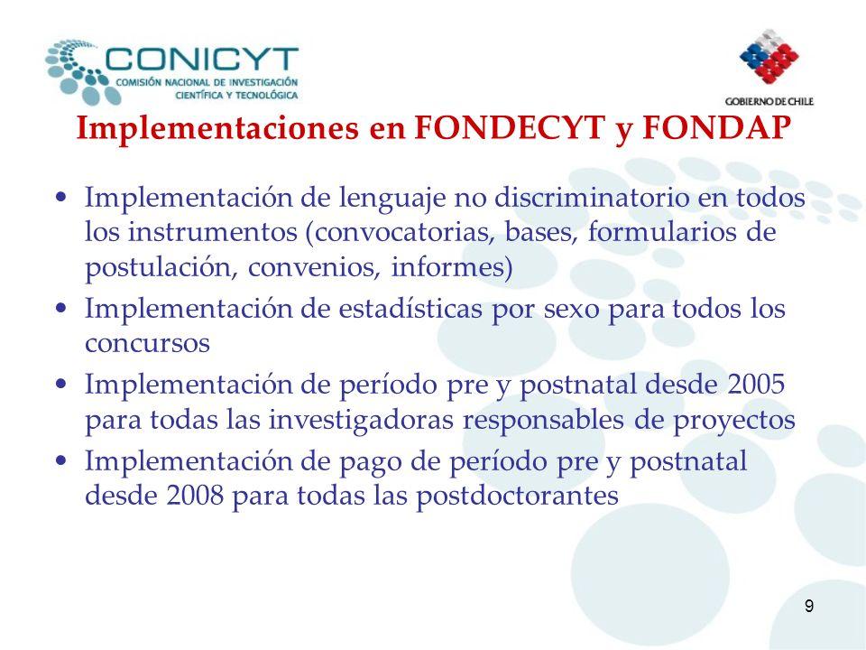 Implementaciones en FONDECYT y FONDAP