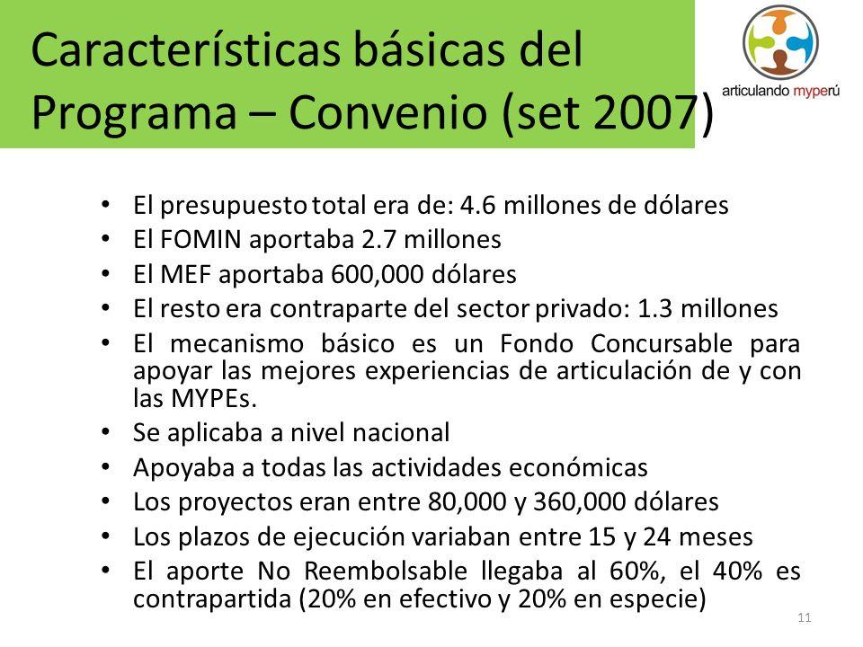 Características básicas del Programa – Convenio (set 2007)