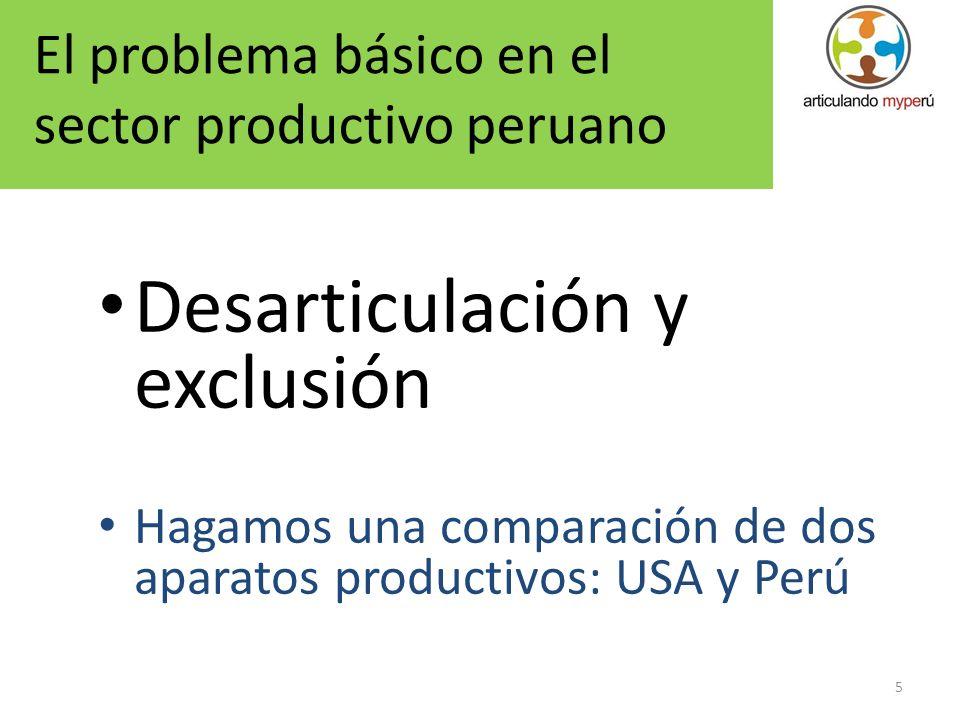 Desarticulación y exclusión