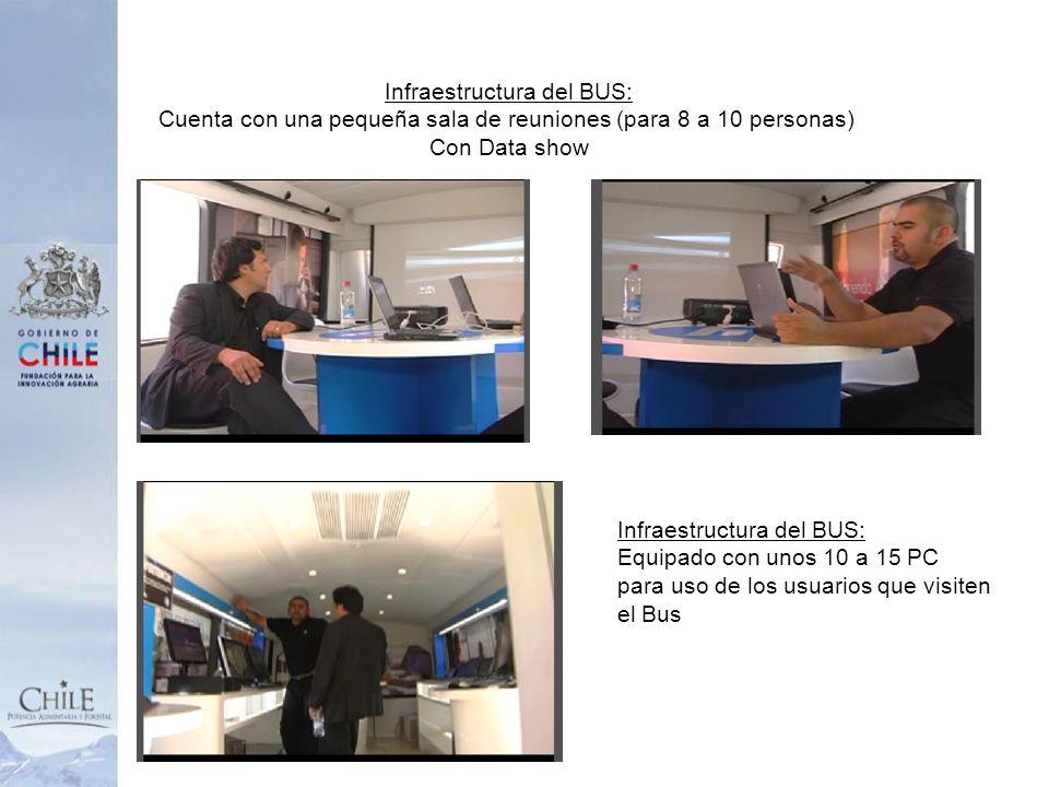 Infraestructura del BUS: