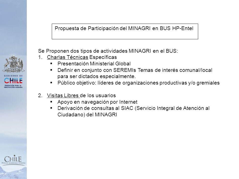 Propuesta de Participación del MINAGRI en BUS HP-Entel