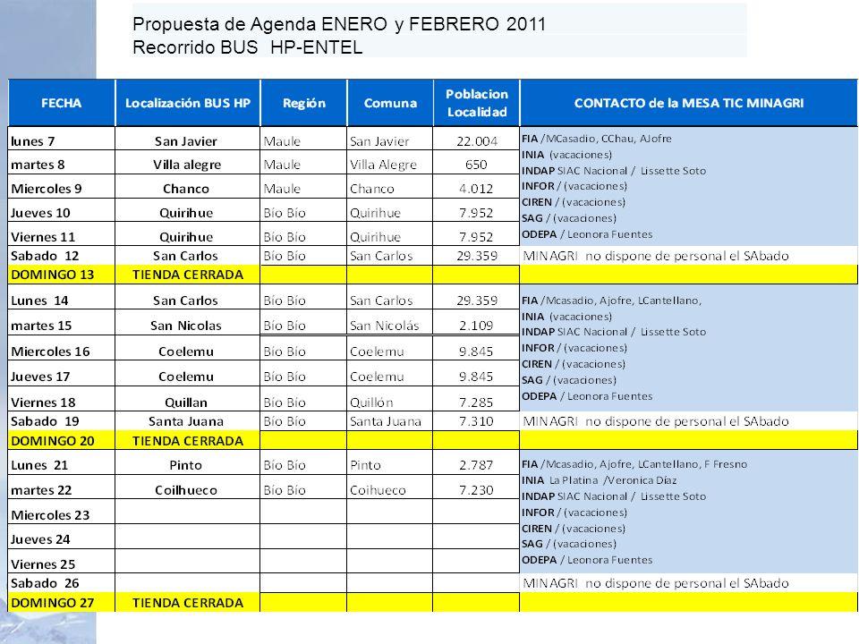Propuesta de Agenda ENERO y FEBRERO 2011