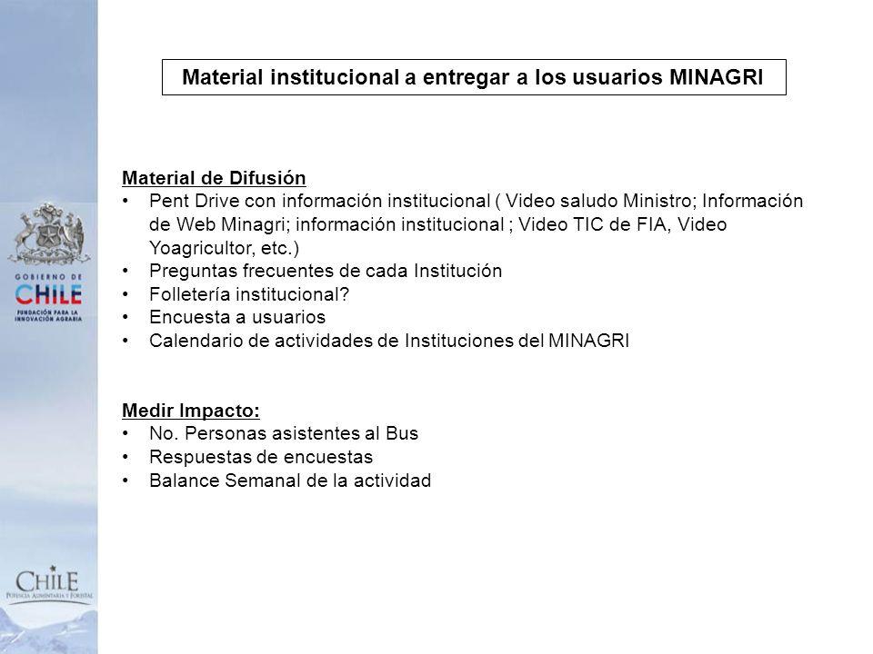 Material institucional a entregar a los usuarios MINAGRI