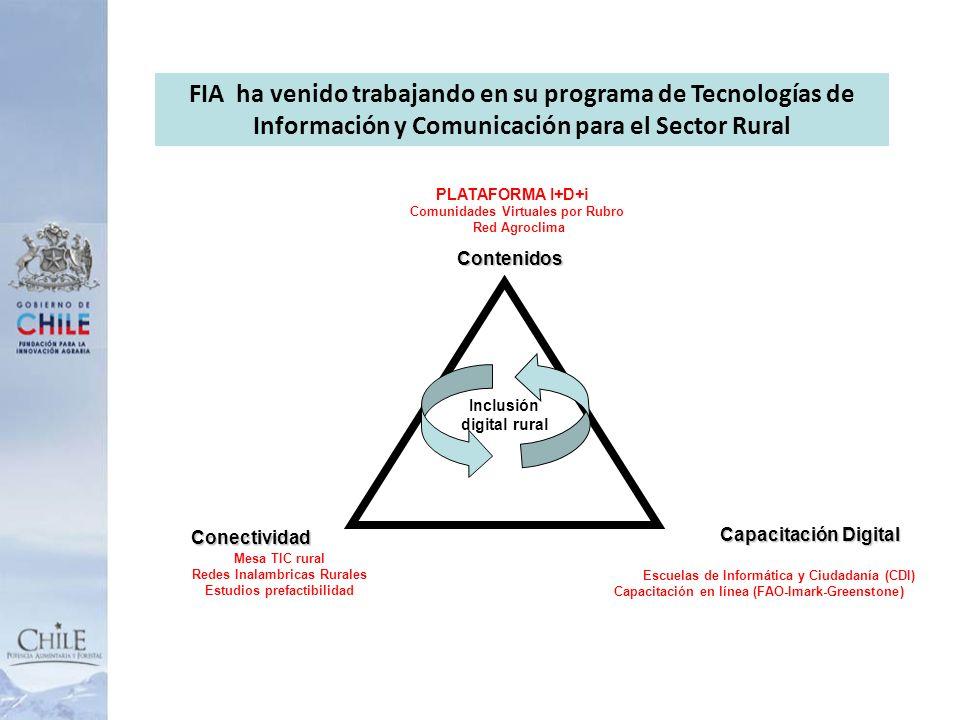 FIA ha venido trabajando en su programa de Tecnologías de Información y Comunicación para el Sector Rural