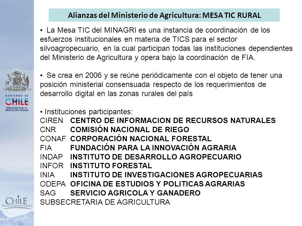 Alianzas del Ministerio de Agricultura: MESA TIC RURAL