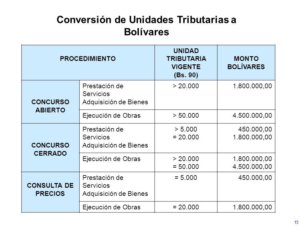 Conversión de Unidades Tributarias a Bolívares