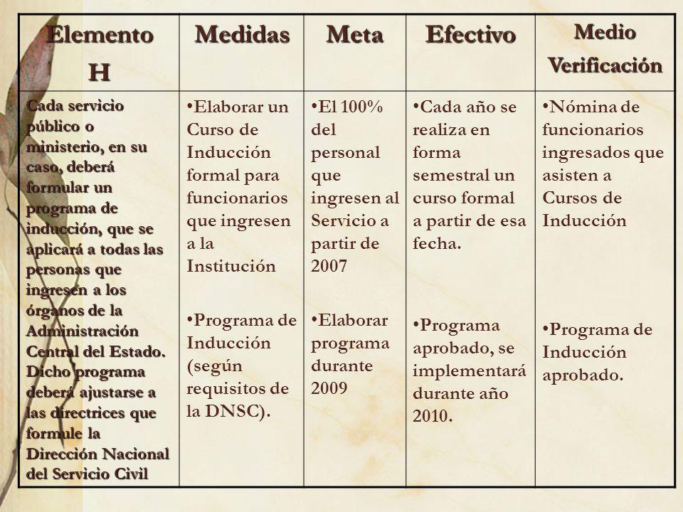 Elemento H Medidas Meta Efectivo