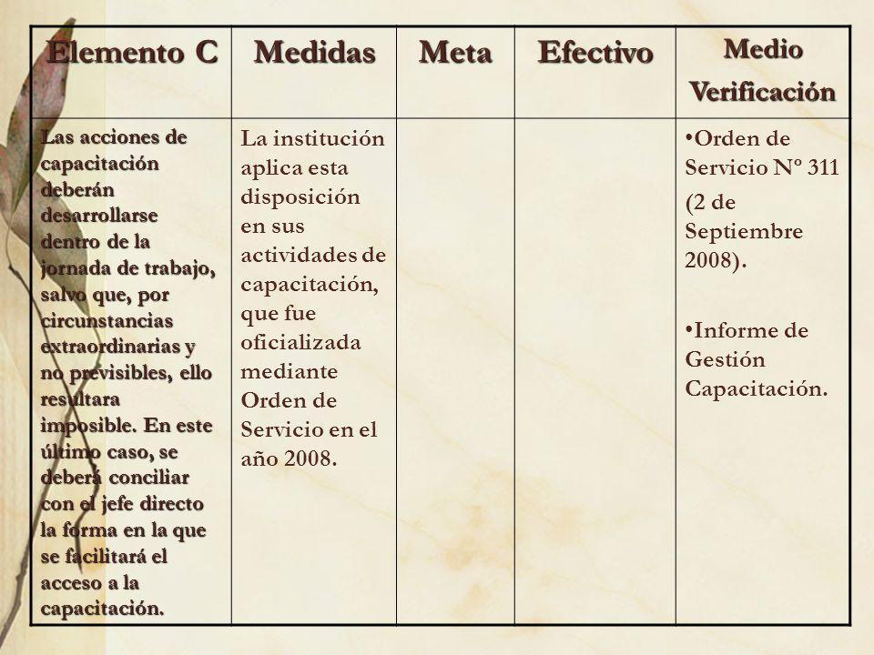 Elemento C Medidas Meta Efectivo