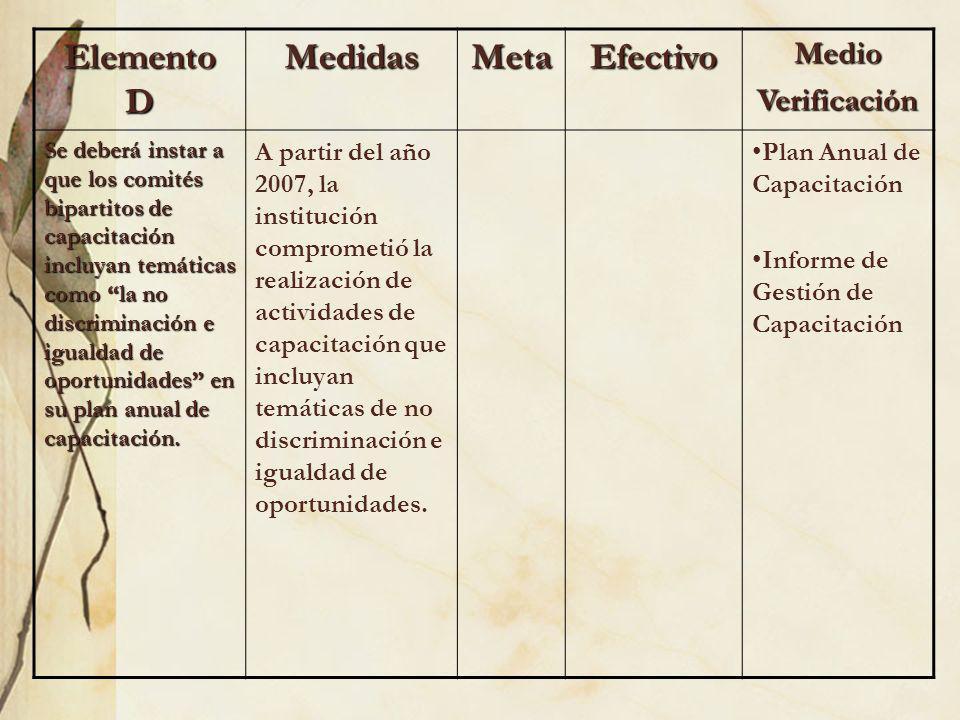 Elemento D Medidas Meta Efectivo