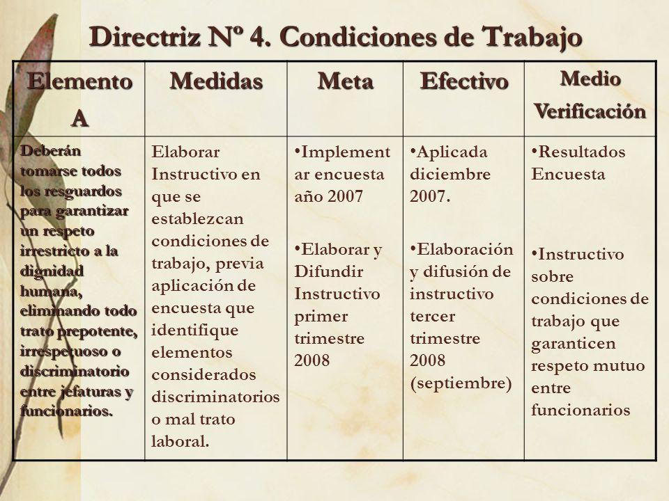 Directriz Nº 4. Condiciones de Trabajo