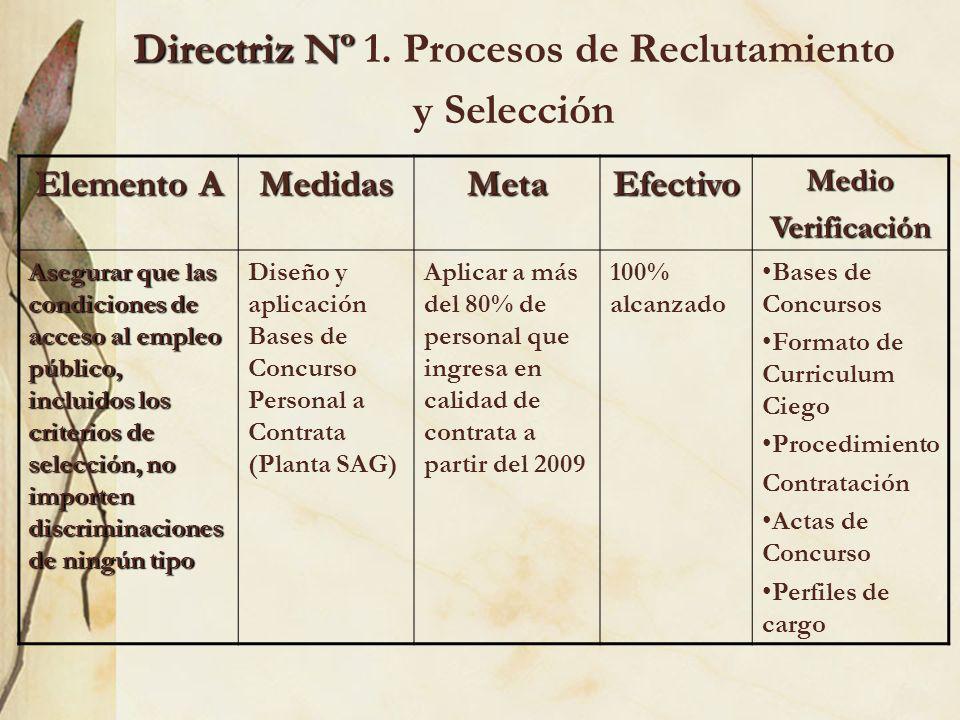 Directriz Nº 1. Procesos de Reclutamiento y Selección