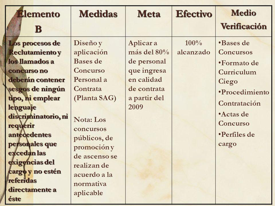 Elemento B Medidas Meta Efectivo