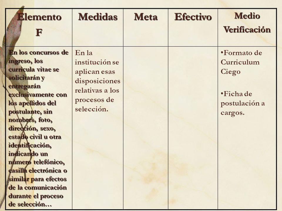 Elemento F Medidas Meta Efectivo