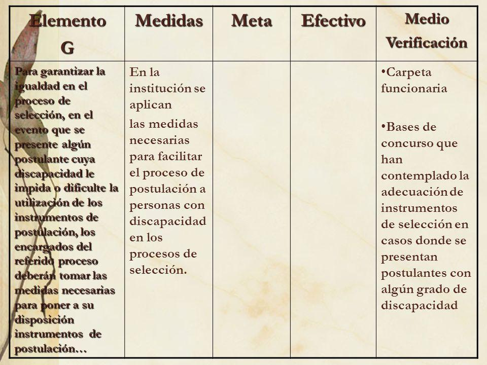 Elemento G Medidas Meta Efectivo