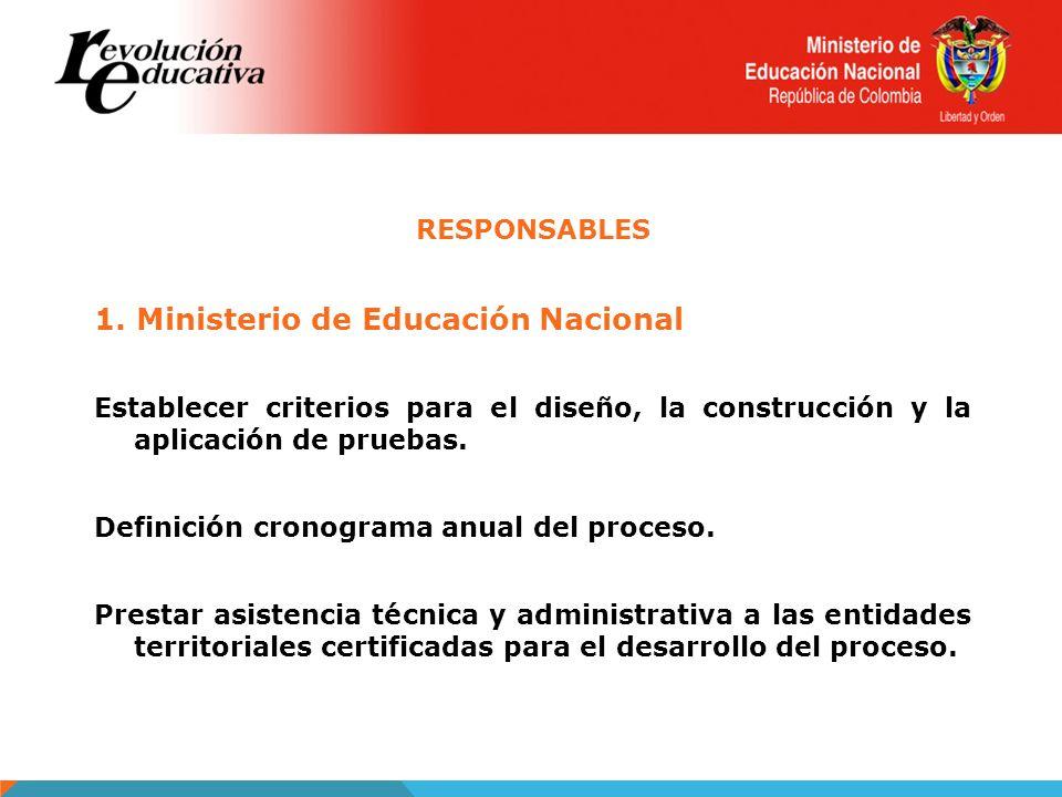 1. Ministerio de Educación Nacional