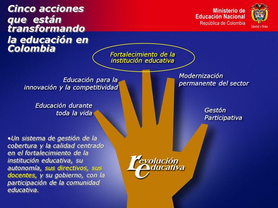 Fortalecimiento de la institución educativa