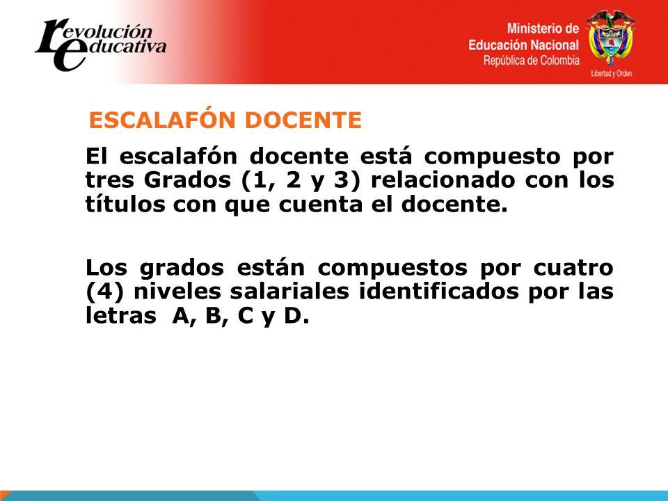 Escalafón docente El escalafón docente está compuesto por tres Grados (1, 2 y 3) relacionado con los títulos con que cuenta el docente.