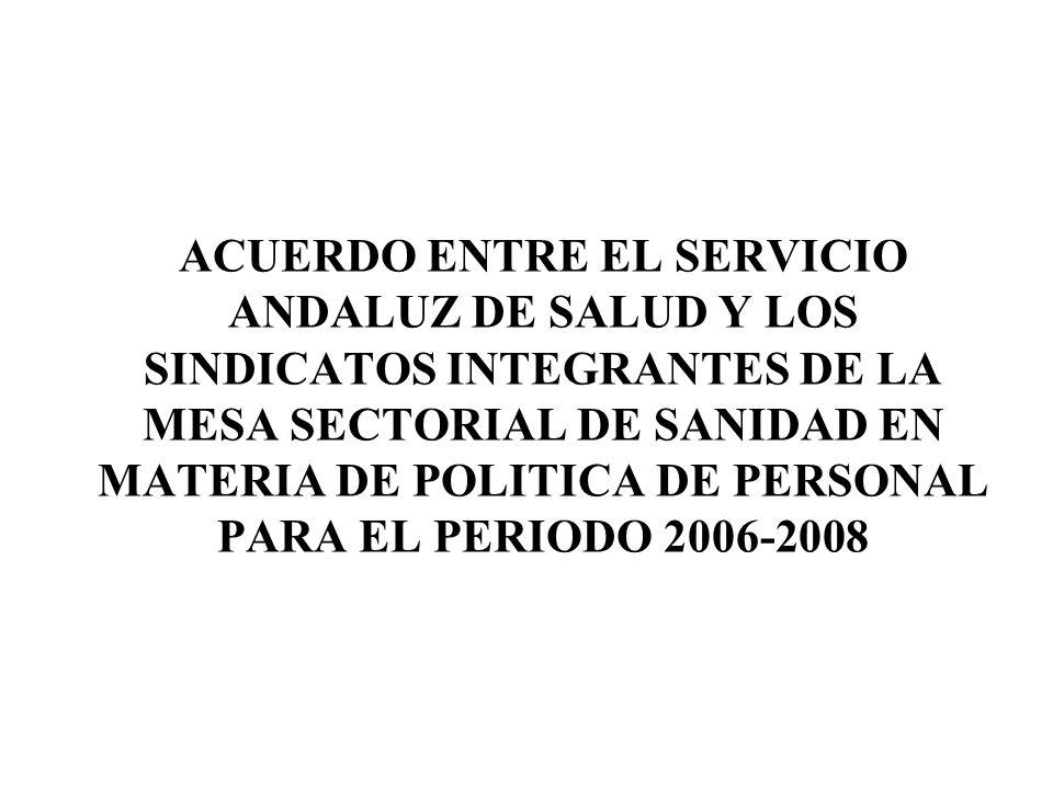 ACUERDO ENTRE EL SERVICIO ANDALUZ DE SALUD Y LOS SINDICATOS INTEGRANTES DE LA MESA SECTORIAL DE SANIDAD EN MATERIA DE POLITICA DE PERSONAL PARA EL PERIODO 2006-2008